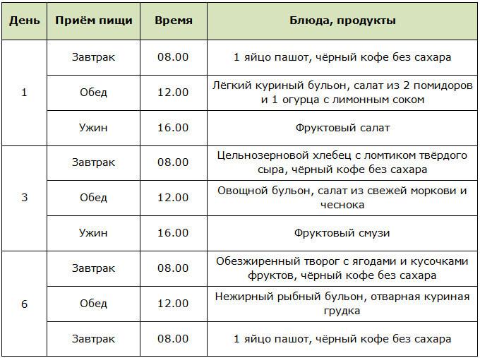 Схема Меню Для Похудения. 5 готовых вариантов меню на неделю для похудения и диеты